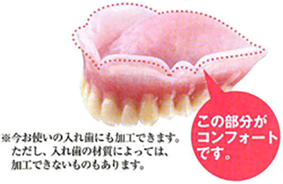 最新の義歯 コンフォート